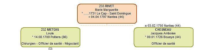 RIVET_Marie_Marguerite